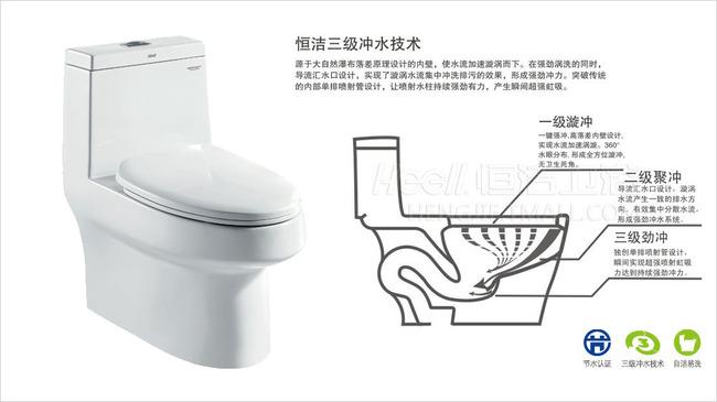 国家发明专利坐便器