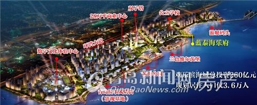 蓝泰,海乐府,欢乐滨海城,市北新盘,青岛新闻网房产