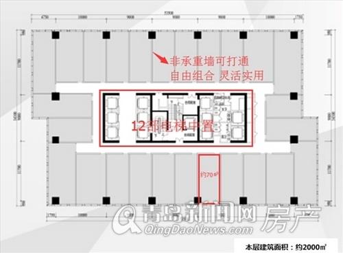 卓越世纪中心,户型图,青岛新闻网房产