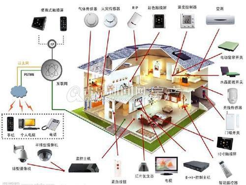 科技住宅,青岛,低碳,绿色,青岛新闻网
