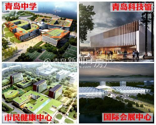 高新区,配套规划,青岛新闻网房产