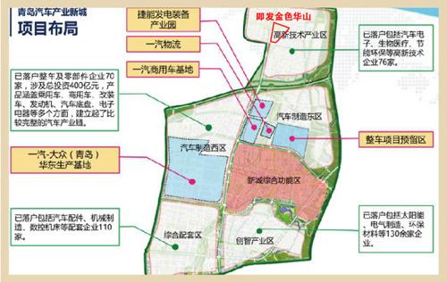 青岛汽车产业新城总规划面积93平方公里