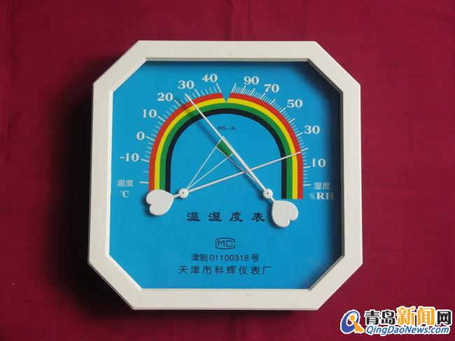 温度、湿度表