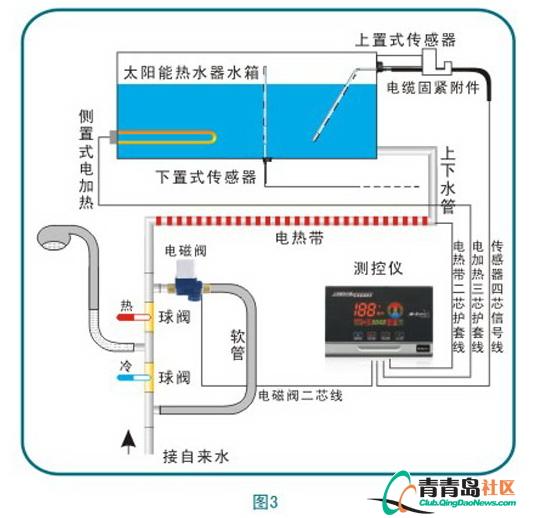 寻太阳能热水器智能控制仪安装师傅