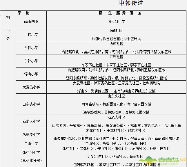 【崂山区】小升初相信2014年最新版作文学校划片初中力量的600初中图片