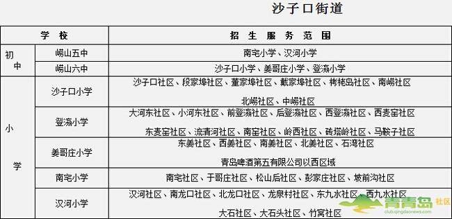 【崂山区】小升初划片2014年最新版初中学校v初中初中记叙文关于的图片