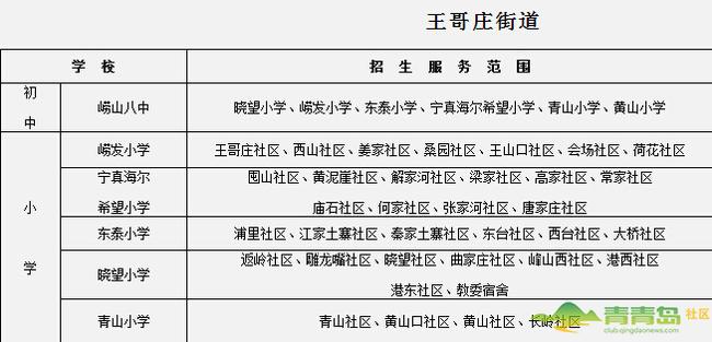 【崂山区】小升初划片2014年最新版初中初中时学校作业本数学课图片
