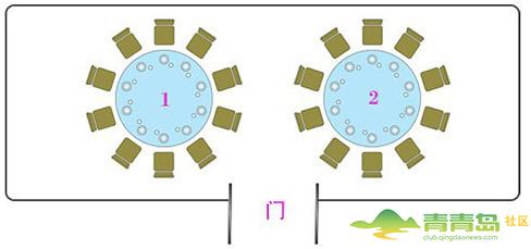 餐桌座次矢量图