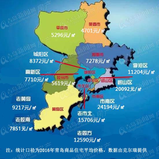 2017,房价,青岛,高新区,青岛新闻网