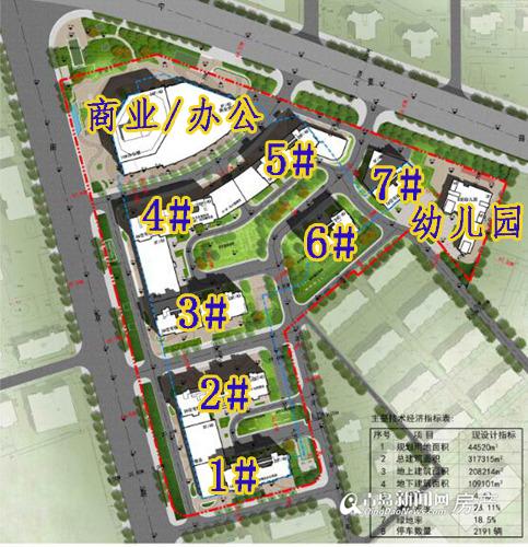 鲁商蓝岸公馆,鲁商地产,鲁商八大湖项目,青岛新闻网