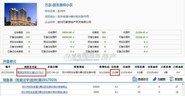万豪胶东首府,胶州,预售证,青岛新闻网