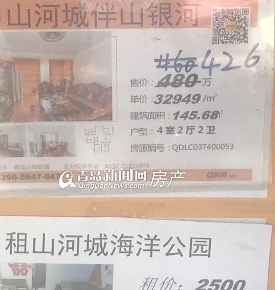 新盘降价,青岛新房,高新区买房,摇号,青岛新闻网