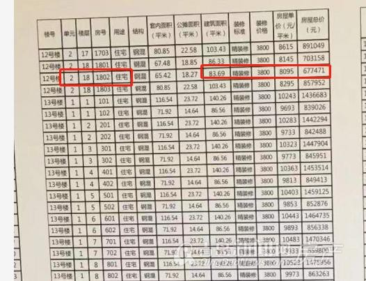 保利科创紫荆阁价格