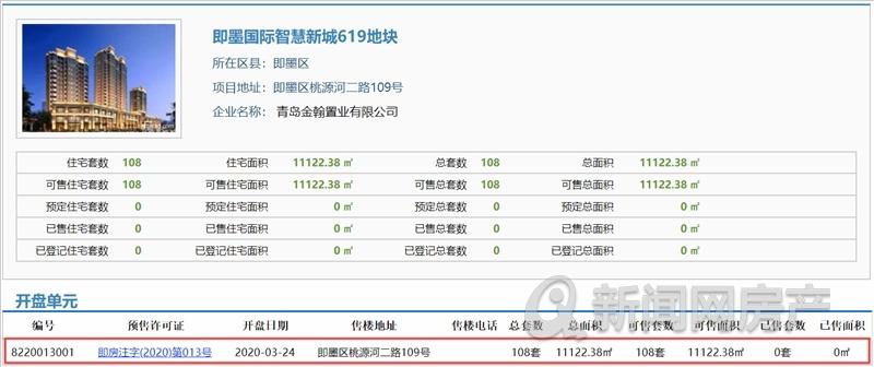 ope电竞app下载,即墨,金茂智慧国际城,小户型,ope电竞app下载新闻网
