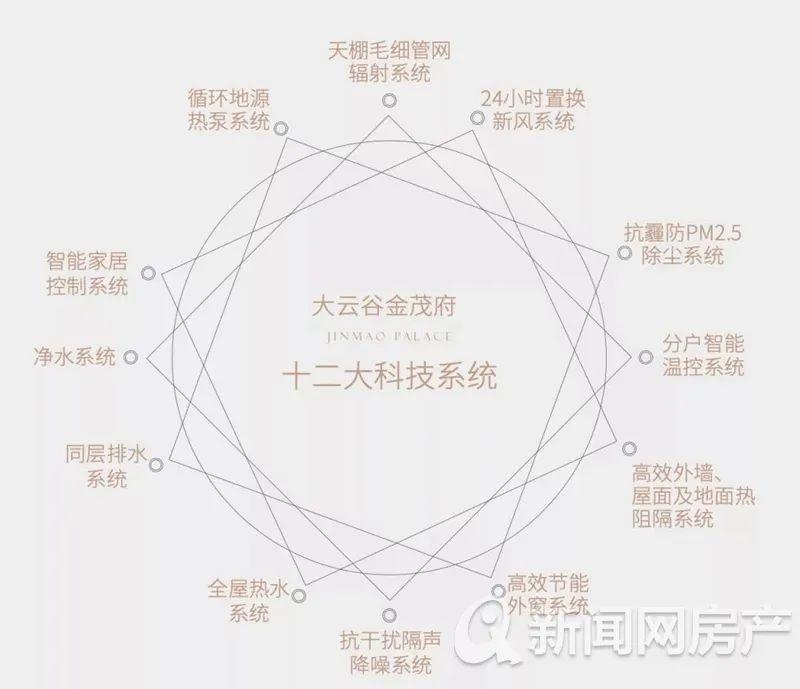 改善,崂山,新盘,大云谷金茂府,ope电竞app下载新闻网