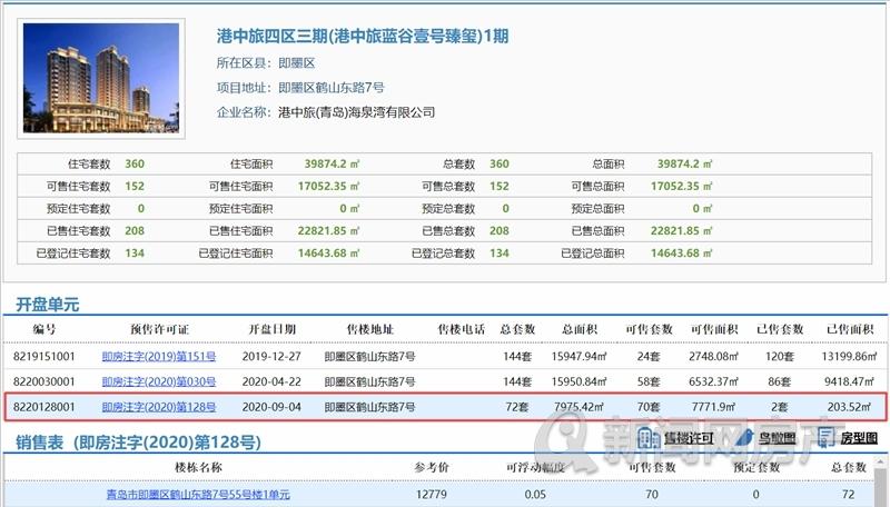 蓝谷楼市,港中旅蓝谷壹号臻玺,预售速递,青岛新闻网