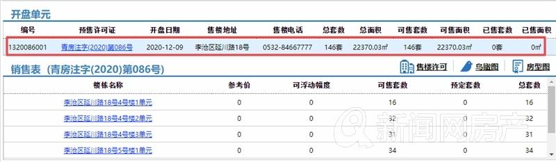 青岛,东李,改善,绿城汀岚,青岛新闻网