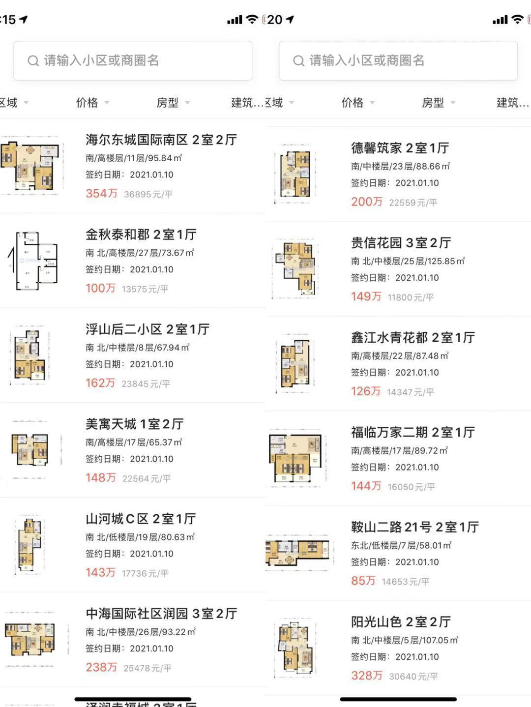 套二,市区,买房,青岛新闻网