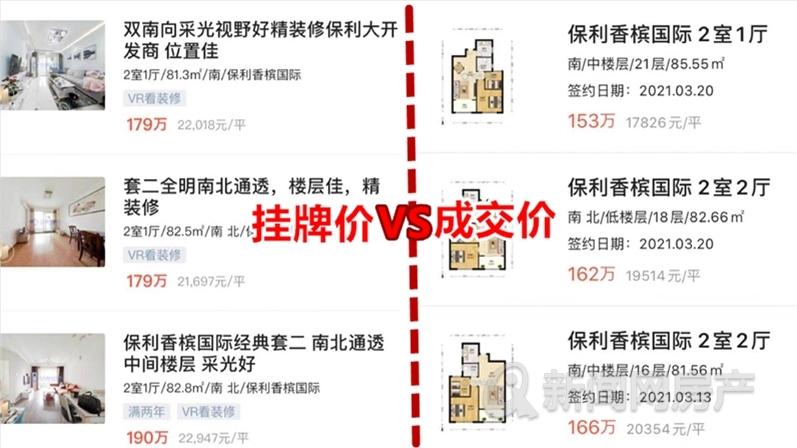 青岛,买房,房价,青岛新闻网